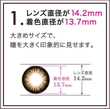 レンズ直径が14.2mm/着色直径が13.7mm