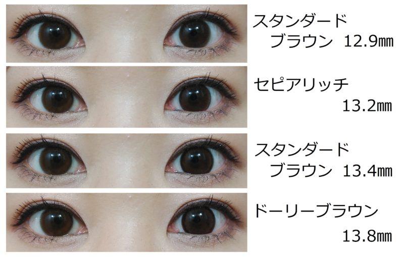 レンズを装着した比較画像