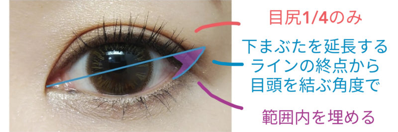 目尻三角ラインの作り方の画像