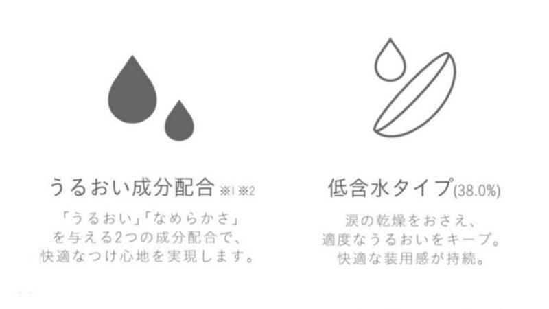 うるおい成分と低含水